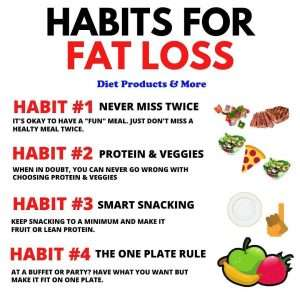 Habits for fat loss -What's the do's & don'ts of diet?