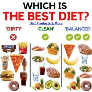 Best diet - Do's and don'ts of diets.