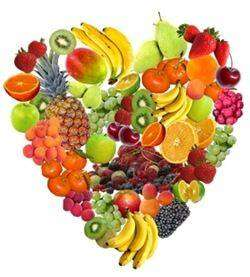 Fruit for fat burning methods & weight loss