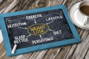 Nutritious appetite - Importance of Nutrition
