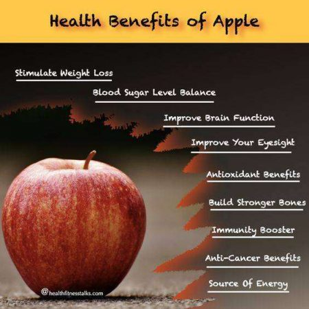Fruit -Superfoods For Health & Immunity